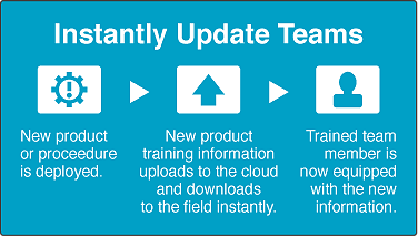 instantly update terms