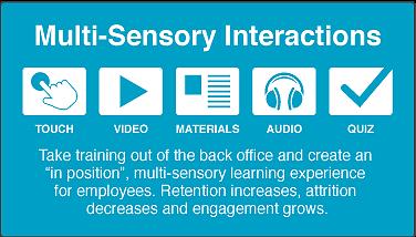 multi sensory interactios